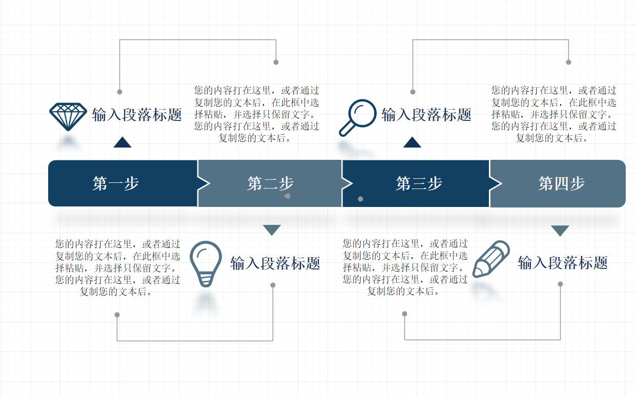 扁平化操作步骤流程图