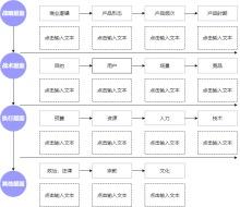 战略规划模板