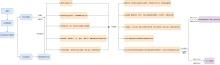 刑事案件流程图模板