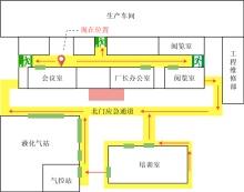 生产车间应急通道规划图