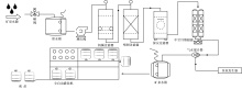 矿泉水生产流程图
