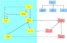 建模UML流程图