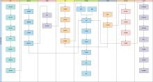 仓库管理系统流程图